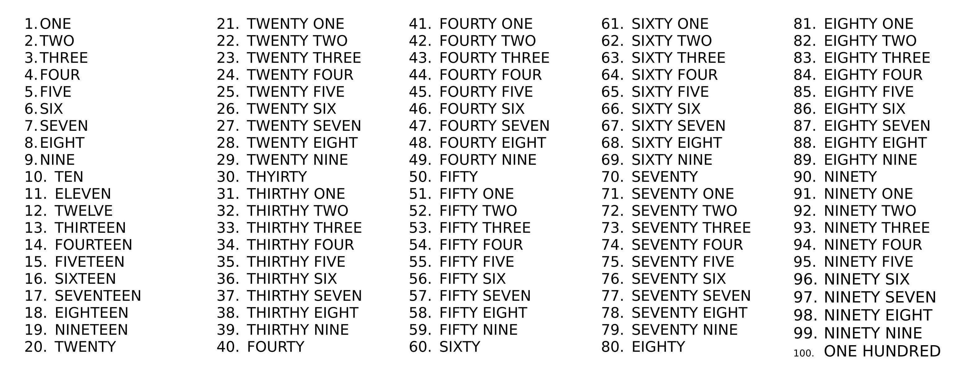 los números en inglés del 1 al 100