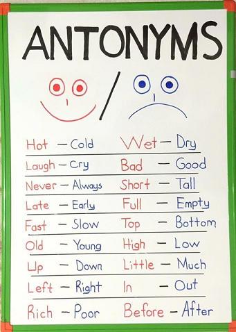 Antónimos en Inglés