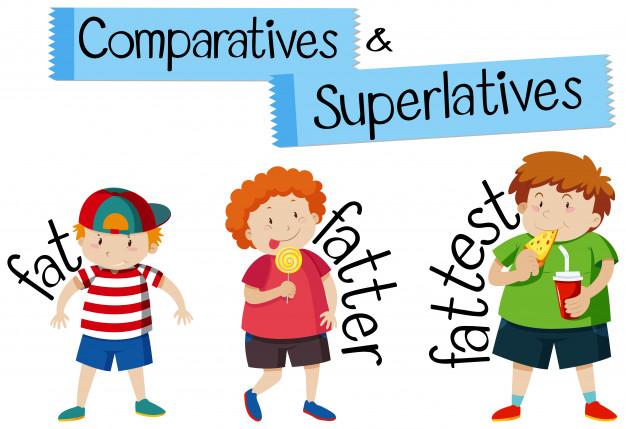 El Comparativo Y Superlativo En Inglés Bien Explicado Ingles Básico