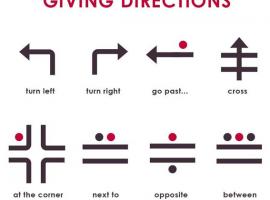 direcciones en ingles
