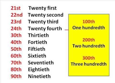 Números Cardinales en Inglés